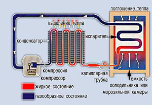 электрические схемы курсовая